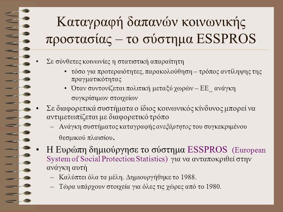 Καταγραφή δαπανών κοινωνικής προστασίας – το σύστημα ESSPROS