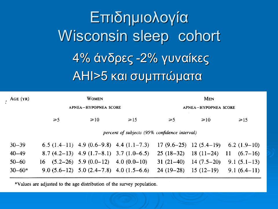 Επιδημιολογία Wisconsin sleep cohort