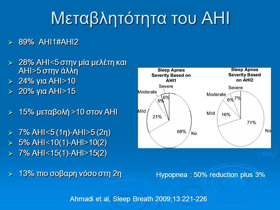 Μεταβλητότητα του ΑΗΙ 89% AHI1#AHI2