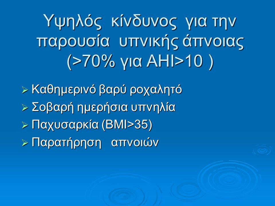 Υψηλός κίνδυνος για την παρουσία υπνικής άπνοιας (>70% για ΑΗΙ>10 )
