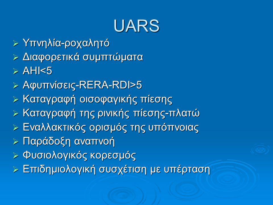 UARS Υπνηλία-ροχαλητό Διαφορετικά συμπτώματα ΑΗΙ<5