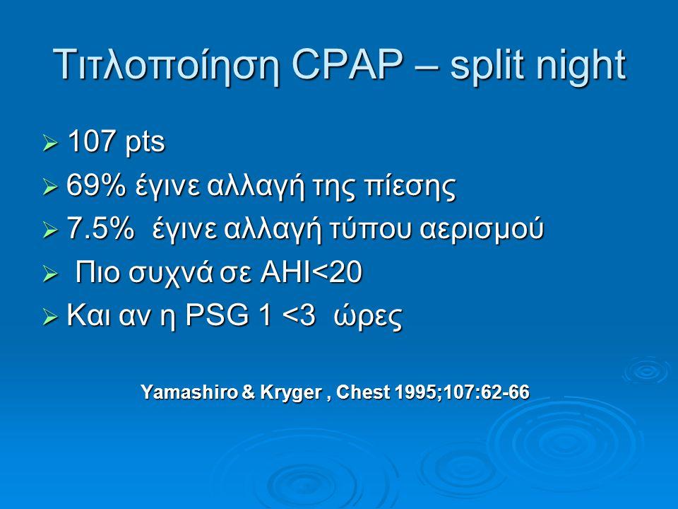 Τιτλοποίηση CPAP – split night