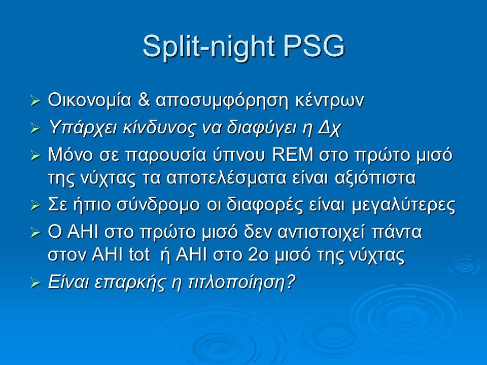 Split-night PSG Οικονομία & αποσυμφόρηση κέντρων