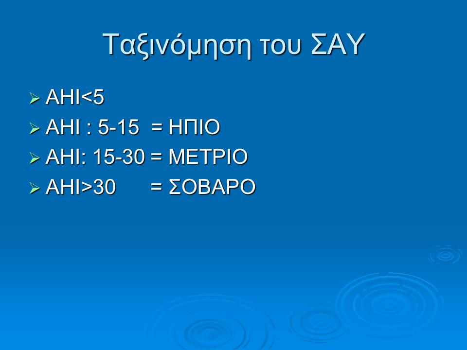 Ταξινόμηση του ΣΑΥ ΑΗΙ<5 ΑΗΙ : 5-15 = ΗΠΙΟ ΑΗΙ: 15-30 = ΜΕΤΡΙΟ