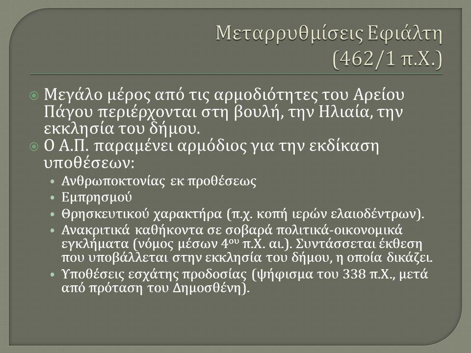 Μεταρρυθμίσεις Εφιάλτη (462/1 π.Χ.)