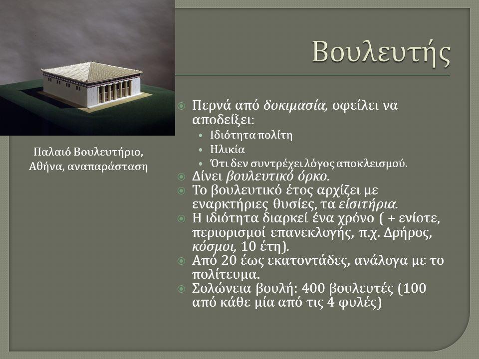 Παλαιό Βουλευτήριο, Αθήνα, αναπαράσταση