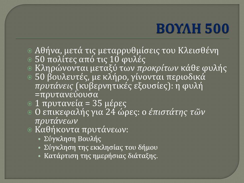 ΒΟΥΛΗ 500 Αθήνα, μετά τις μεταρρυθμίσεις του Κλεισθένη