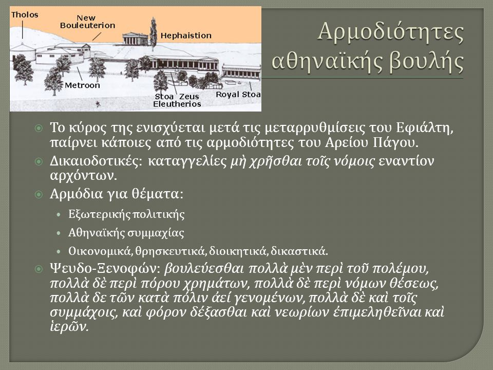 Αρμοδιότητες αθηναϊκής βουλής