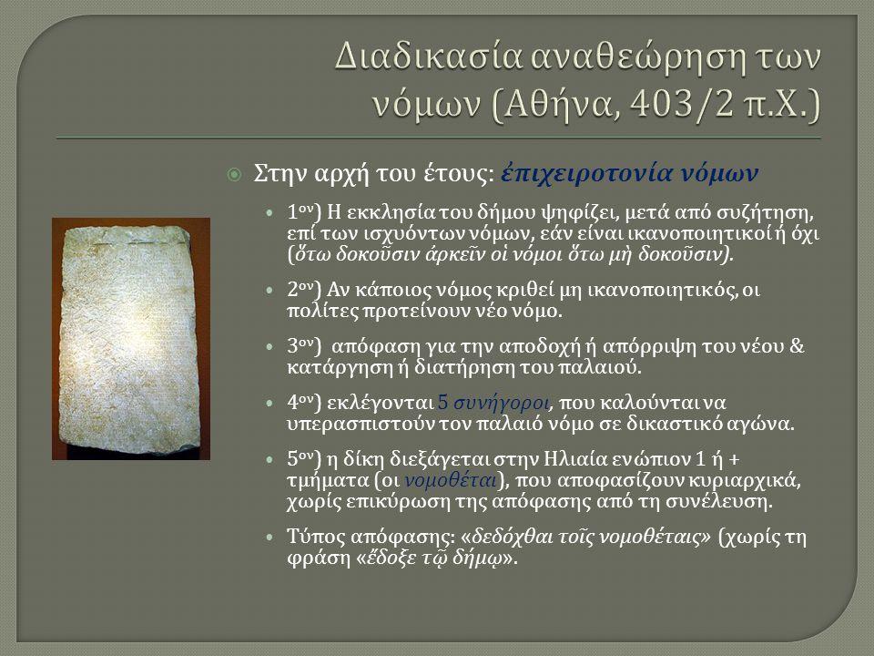 Διαδικασία αναθεώρηση των νόμων (Αθήνα, 403/2 π.Χ.)