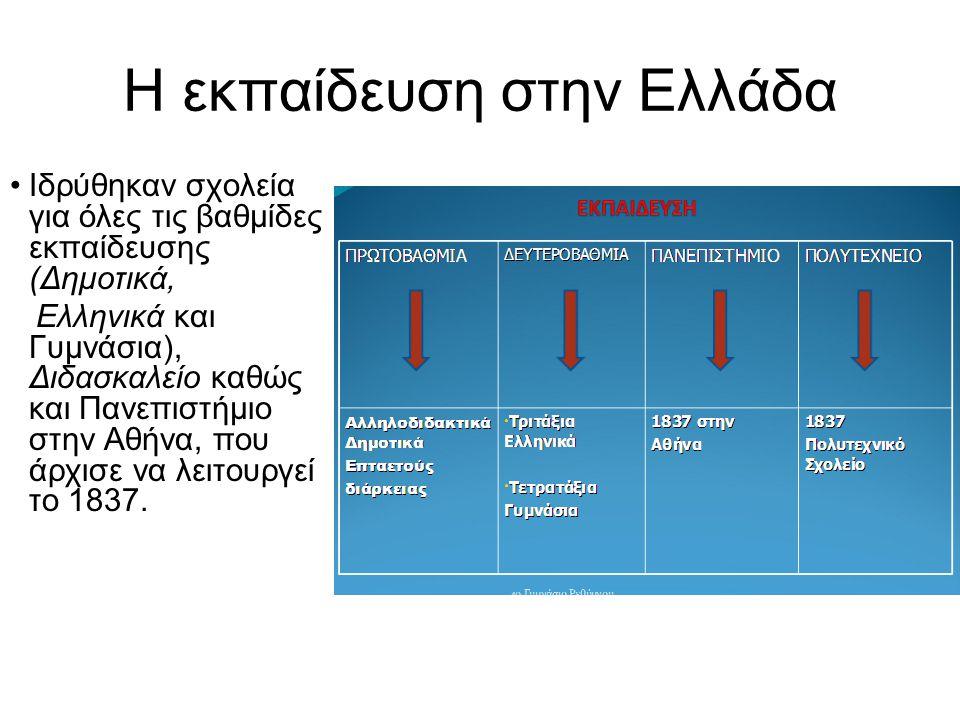 Η εκπαίδευση στην Ελλάδα