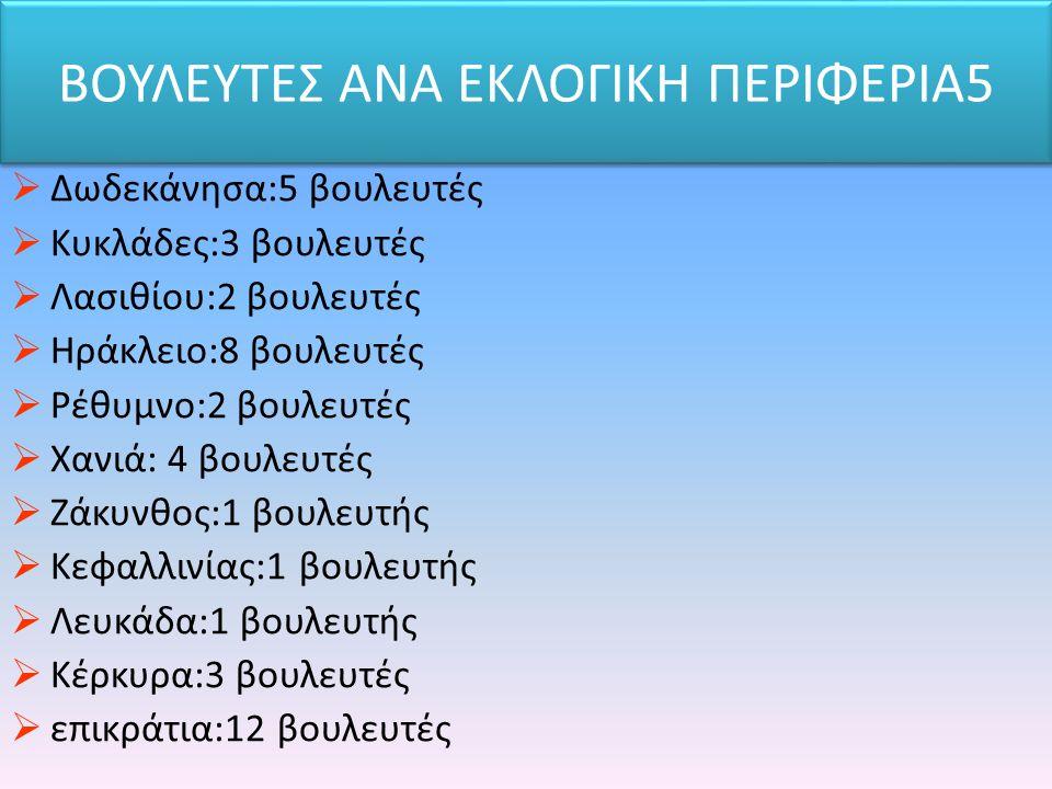 ΒΟΥΛΕΥΤΕΣ ΑΝΑ ΕΚΛΟΓΙΚΗ ΠΕΡΙΦΕΡΙΑ5