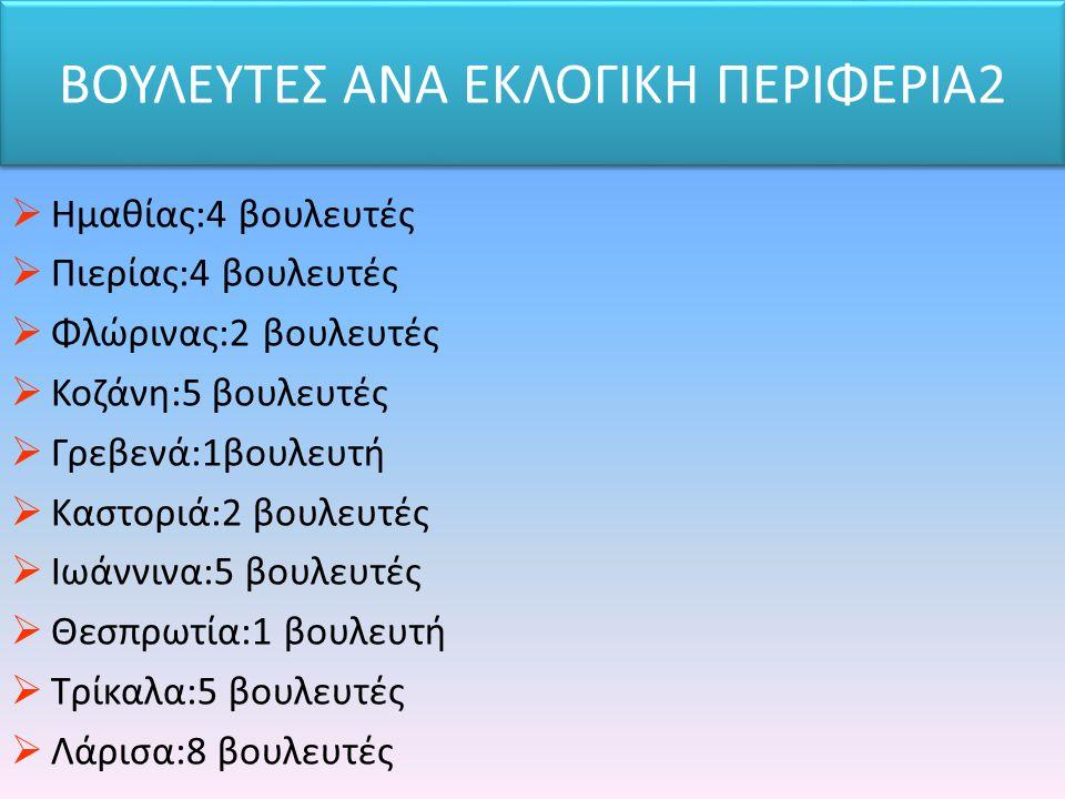 ΒΟΥΛΕΥΤΕΣ ΑΝΑ ΕΚΛΟΓΙΚΗ ΠΕΡΙΦΕΡΙΑ2