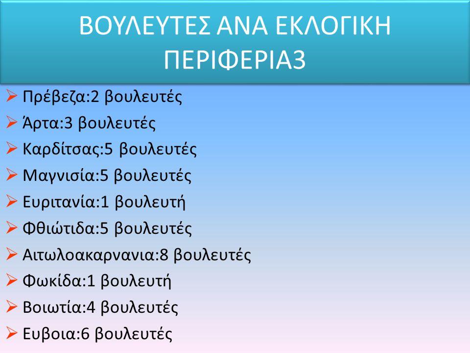 ΒΟΥΛΕΥΤΕΣ ΑΝΑ ΕΚΛΟΓΙΚΗ ΠΕΡΙΦΕΡΙΑ3