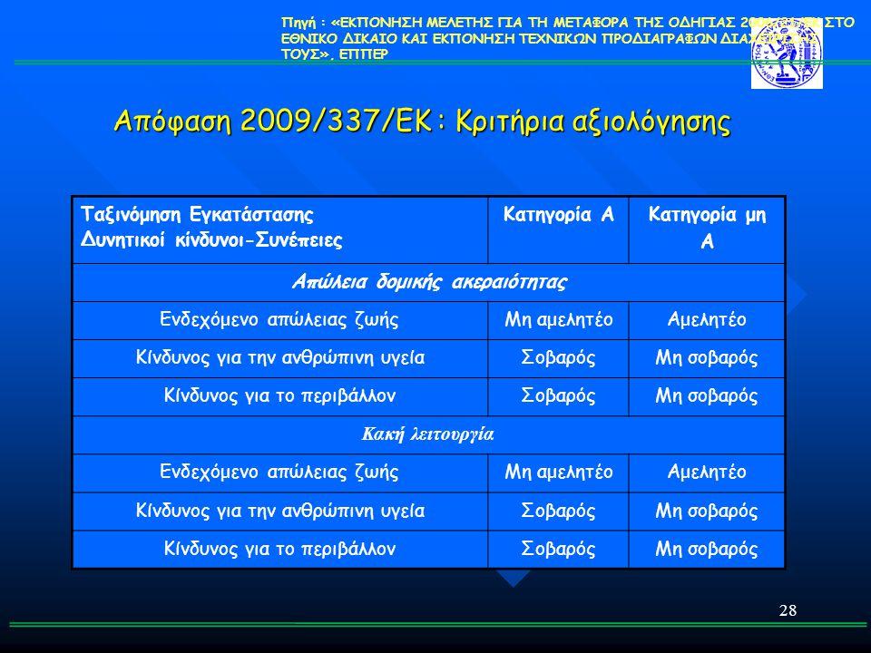 Απόφαση 2009/337/EK : Κριτήρια αξιολόγησης