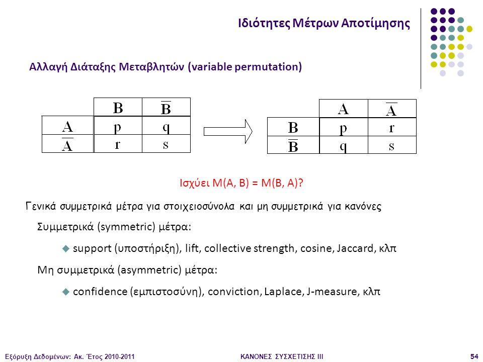 Αλλαγή Διάταξης Μεταβλητών (variable permutation)