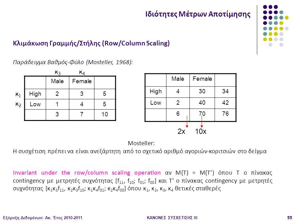 Κλιμάκωση Γραμμής/Στήλης (Row/Column Scaling)