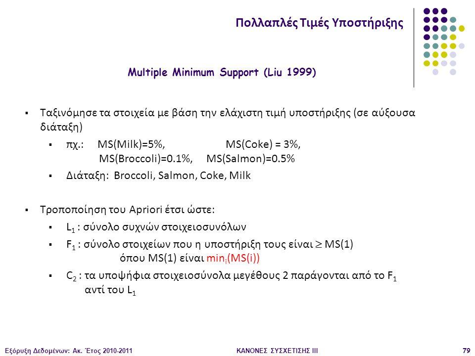 Multiple Minimum Support (Liu 1999) ΚΑΝΟΝΕΣ ΣΥΣΧΕΤΙΣΗΣ III