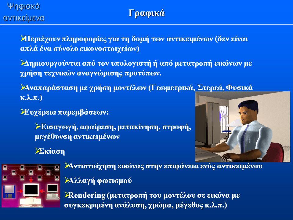 Γραφικά Ψηφιακά αντικείμενα