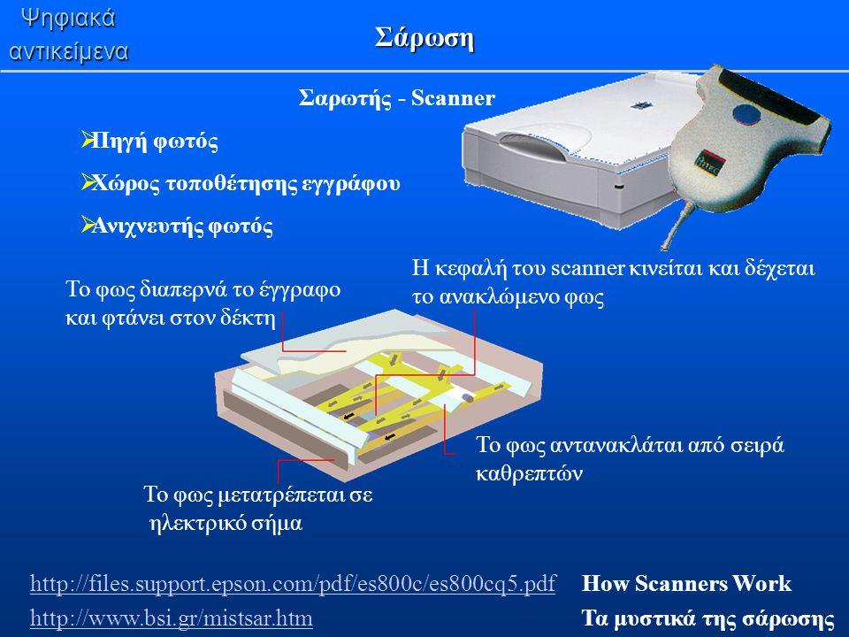 Σάρωση Ψηφιακά αντικείμενα Σαρωτής - Scanner Πηγή φωτός