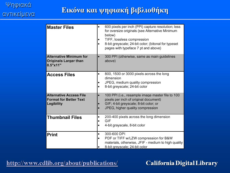 Eικόνα και ψηφιακή βιβλιοθήκη