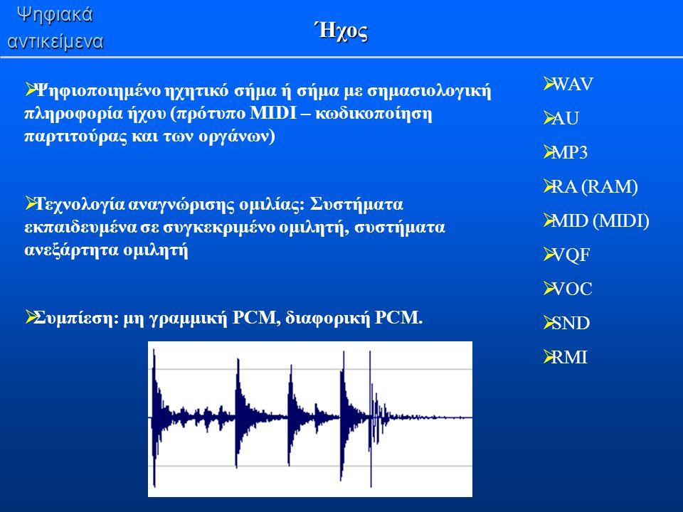 Ήχος Ψηφιακά αντικείμενα WAV AU MP3 RA (RAM) MID (MIDI) VQF VOC SND