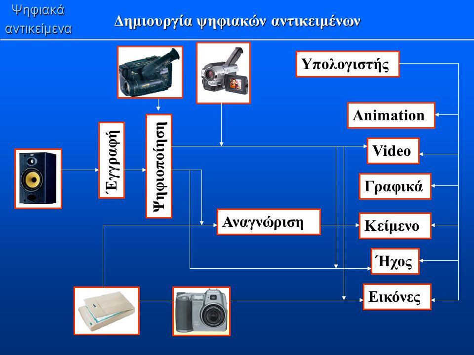 Δημιουργία ψηφιακών αντικειμένων