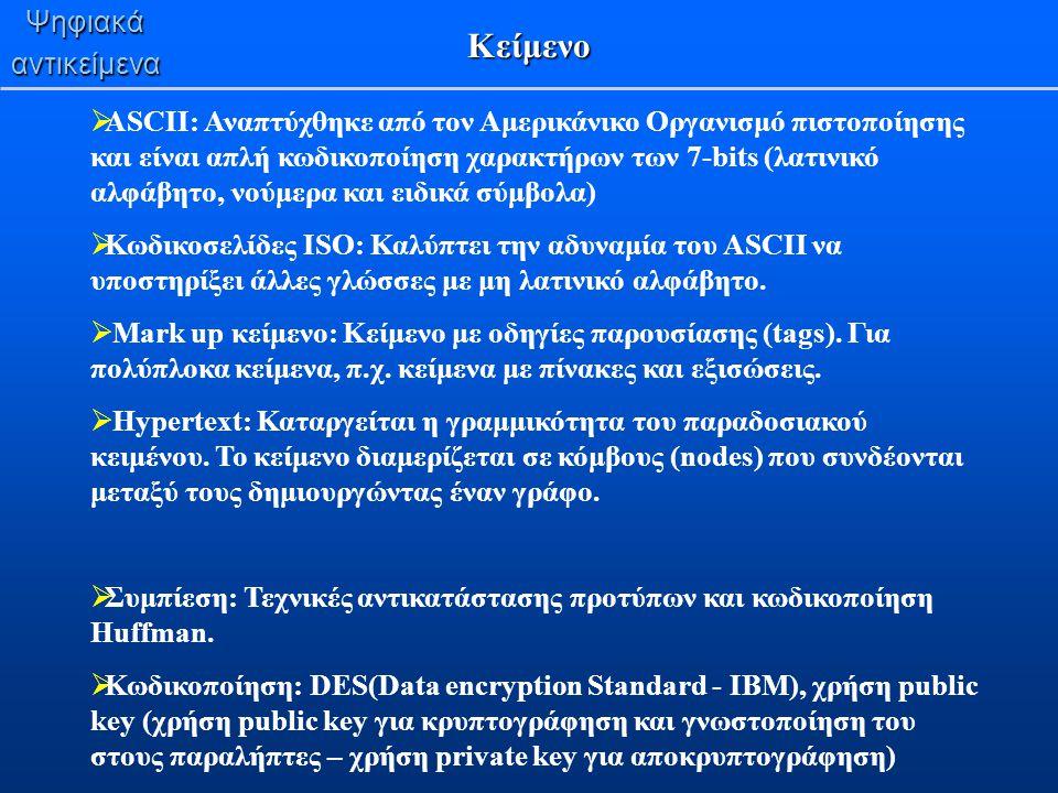 Κείμενο Ψηφιακά αντικείμενα