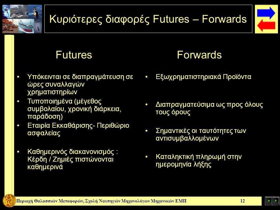 Κυριότερες διαφορές Futures – Forwards