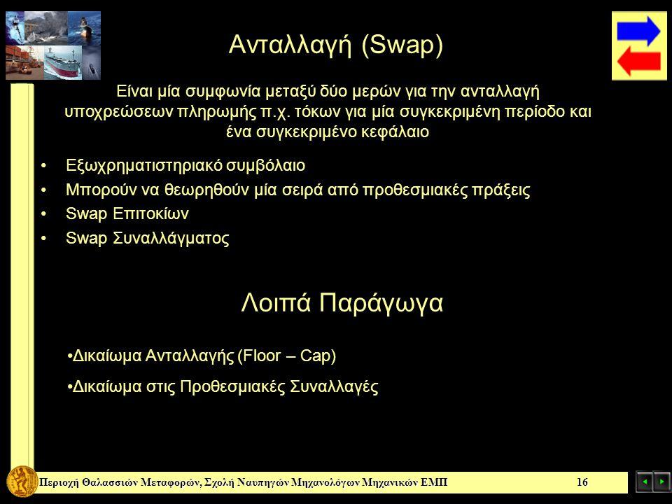 Ανταλλαγή (Swap) Λοιπά Παράγωγα