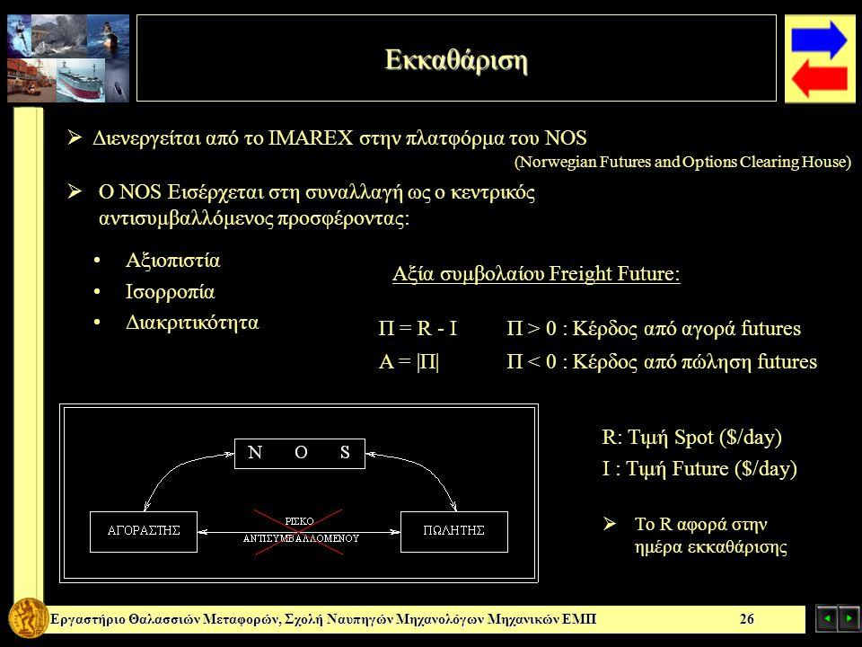 Εκκαθάριση Διενεργείται από το ΙMAREX στην πλατφόρμα του ΝOS