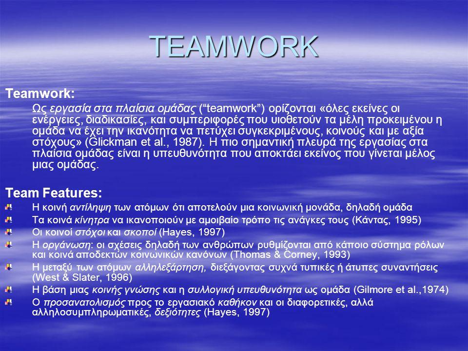 TEAMWORK Teamwork: Team Features: