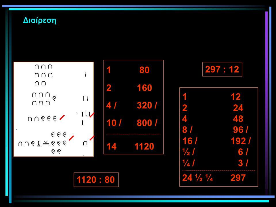 Διαίρεση 1 80. 2 160. 4 / 320 / 10 / 800 / -----------------------------------------------------