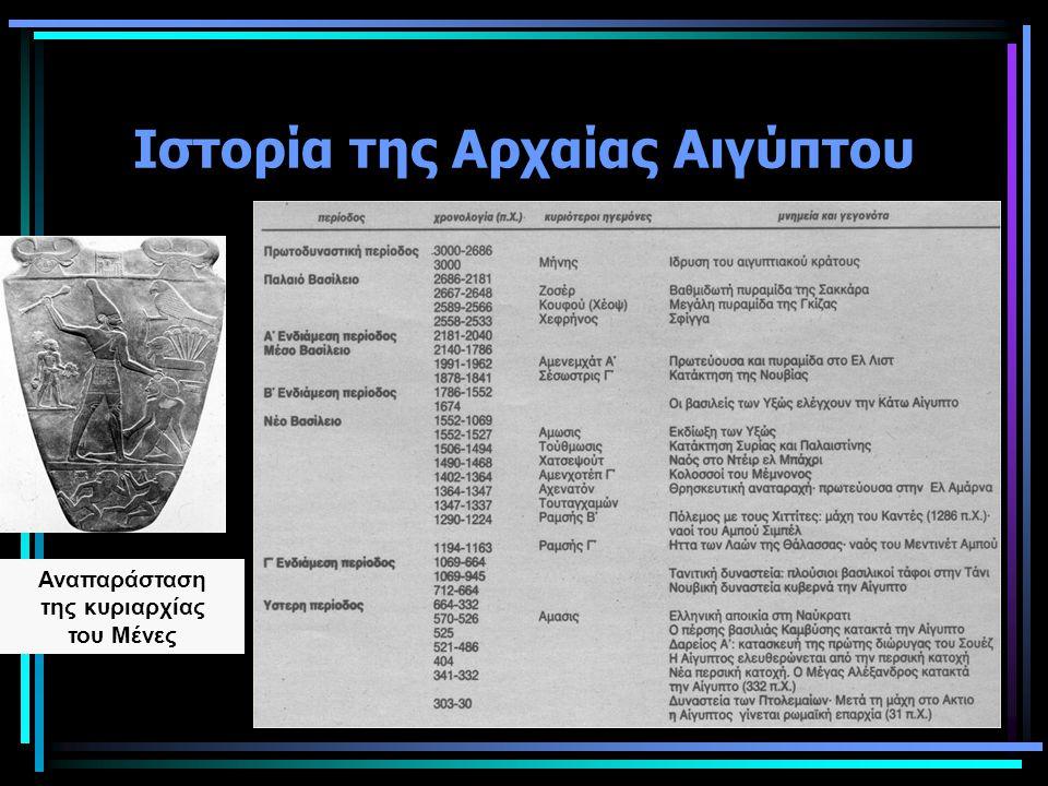 Ιστορία της Αρχαίας Αιγύπτου