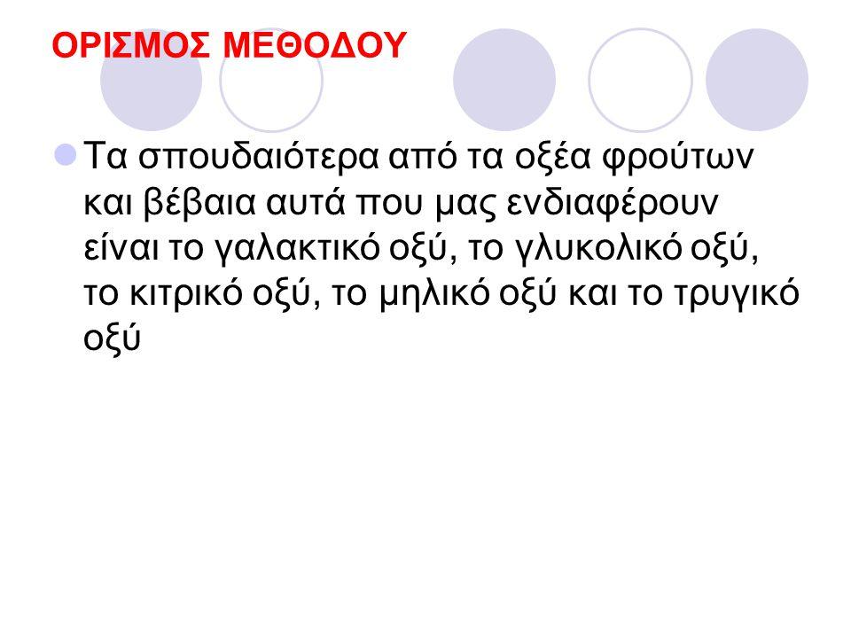 ΟΡΙΣΜΟΣ ΜΕΘΟΔΟΥ