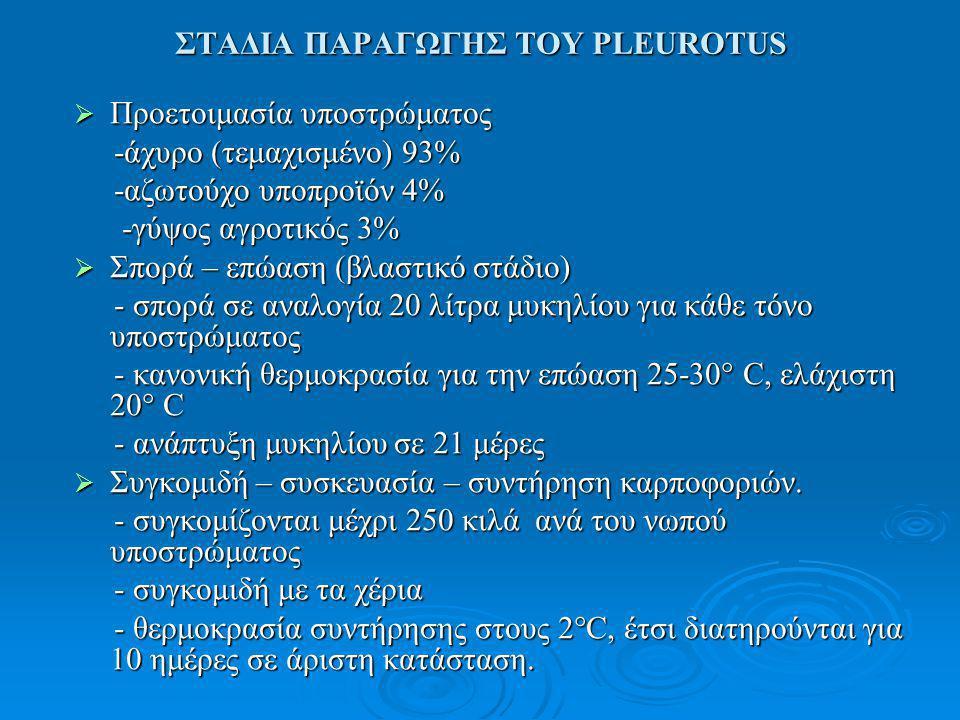 ΣΤΑΔΙΑ ΠΑΡΑΓΩΓΗΣ ΤΟΥ PLEUROTUS