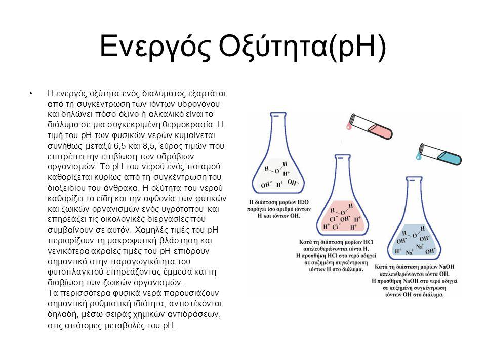 Ενεργός Οξύτητα(pH)