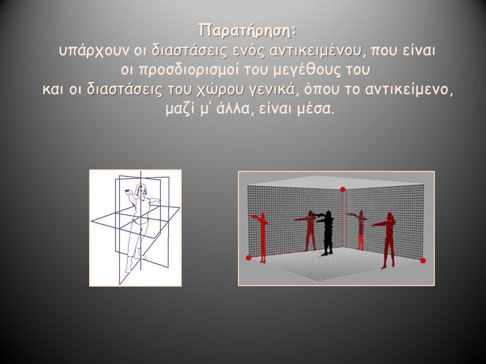 υπάρχουν οι διαστάσεις ενός αντικειμένου, που είναι