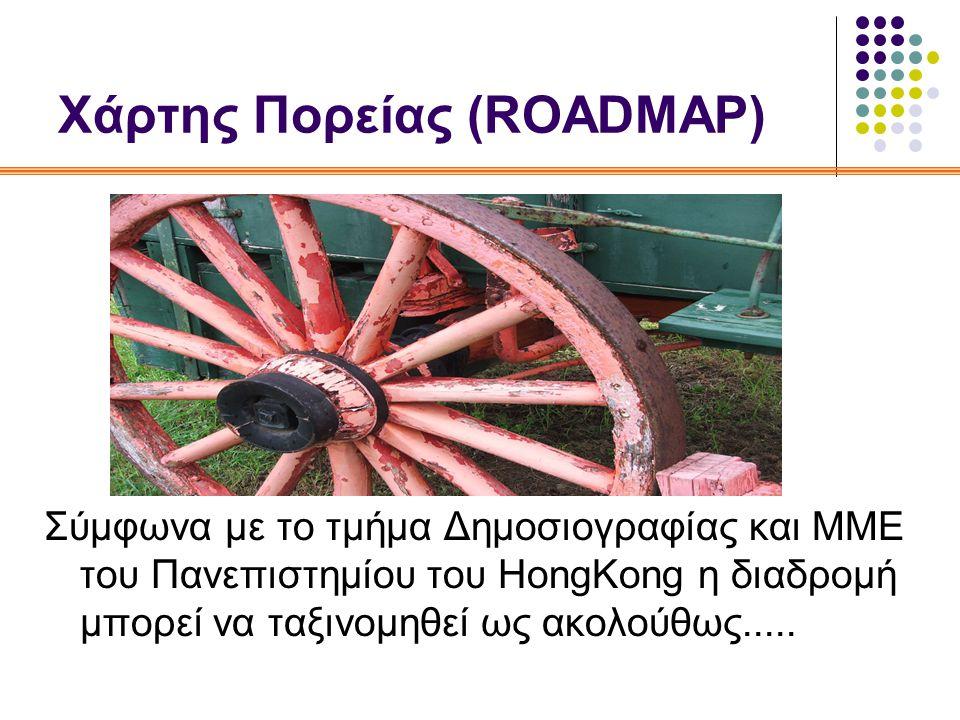 Χάρτης Πορείας (ROADMAP)