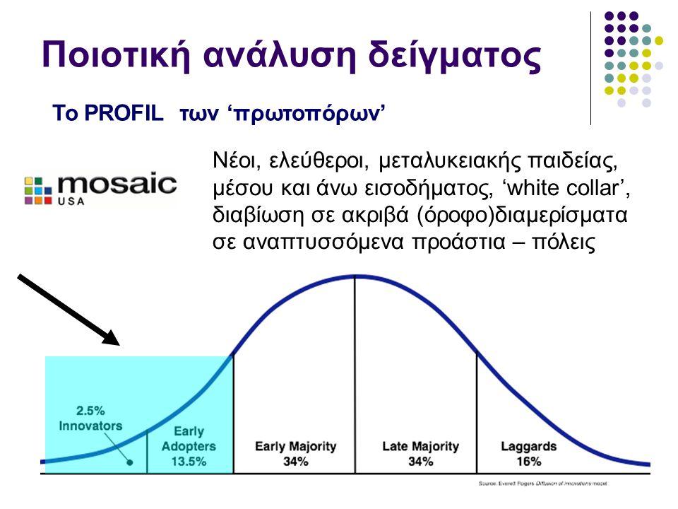Ποιοτική ανάλυση δείγματος