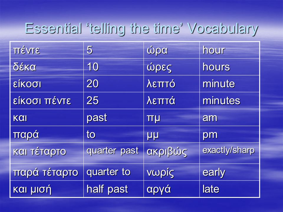 Essential 'telling the time' Vocabulary