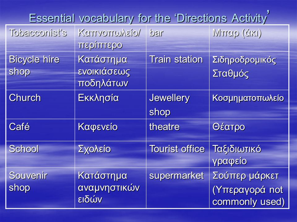Essential vocabulary for the 'Directions Activity'