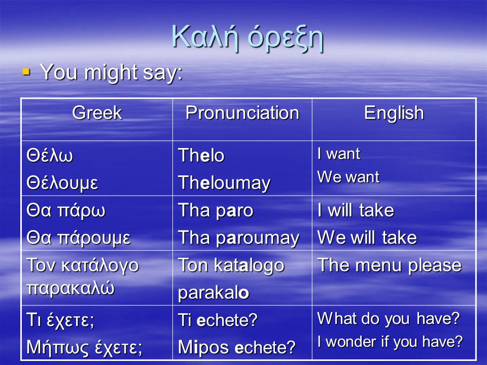 Καλή όρεξη You might say: Greek Pronunciation English Θέλω Θέλουμε
