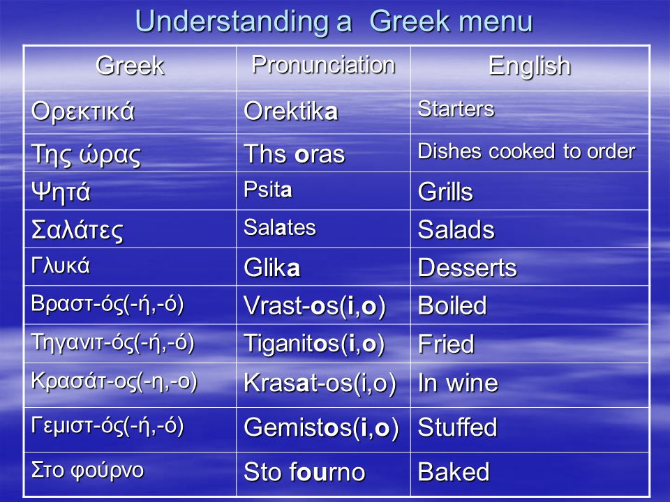 Understanding a Greek menu