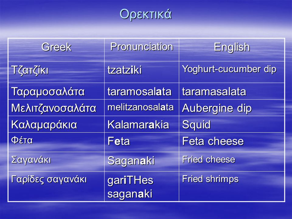 Ορεκτικά Greek English Τζατζίκι tzatziki Ταραμοσαλάτα taramosalata