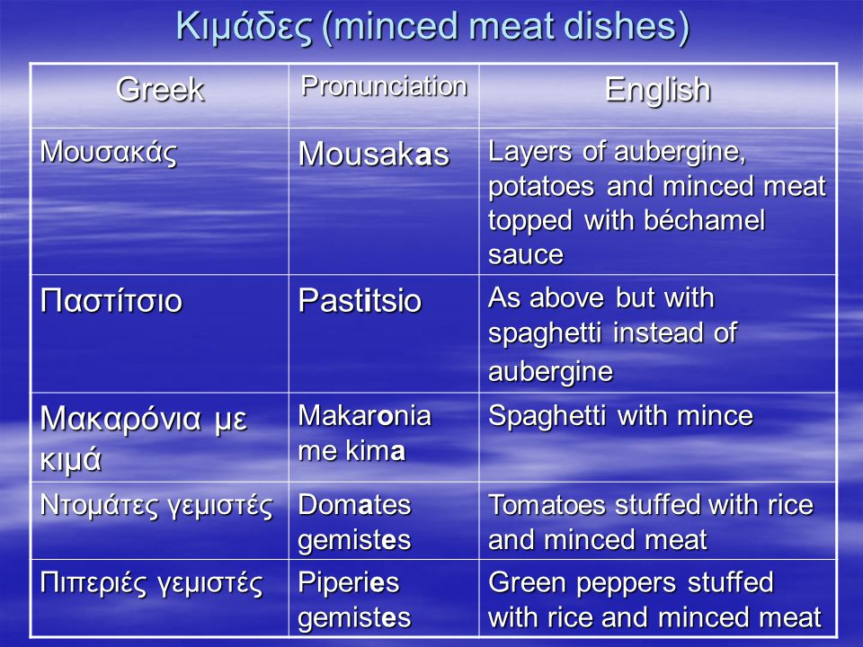Κιμάδες (minced meat dishes)