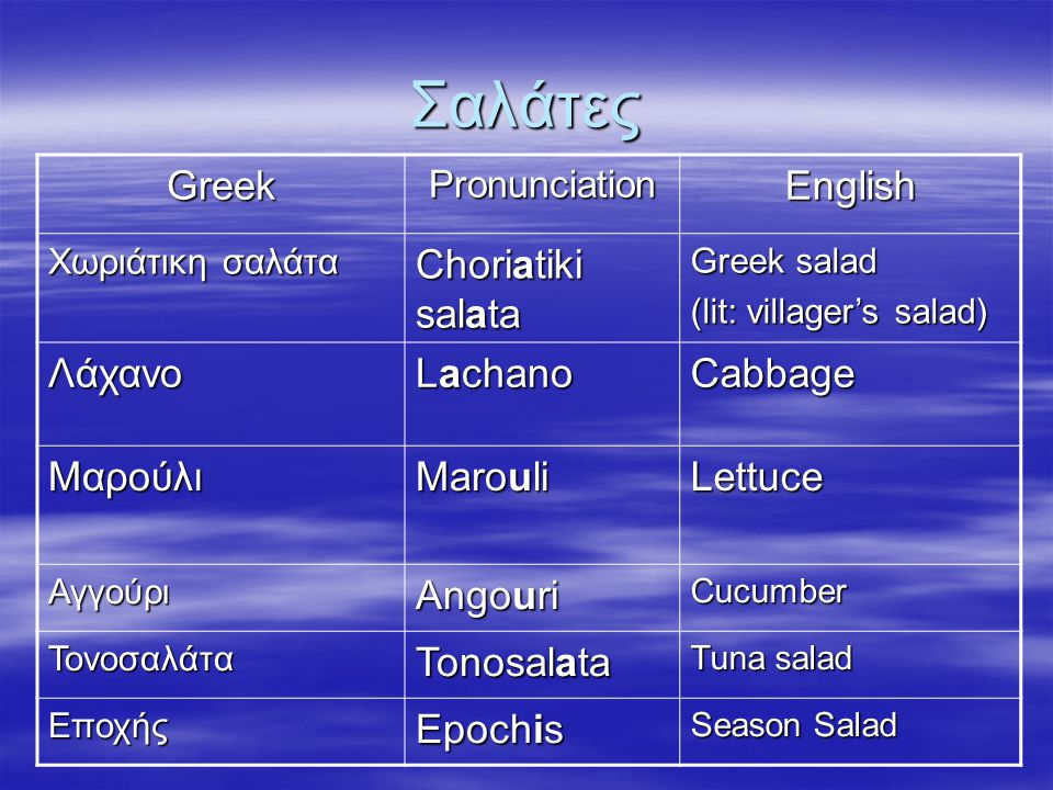 Σαλάτες Greek English Choriatiki salata Λάχανο Lachano Cabbage Μαρούλι