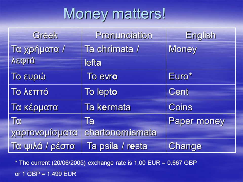 Money matters! Greek Pronunciation English Τα χρήματα / λεφτά