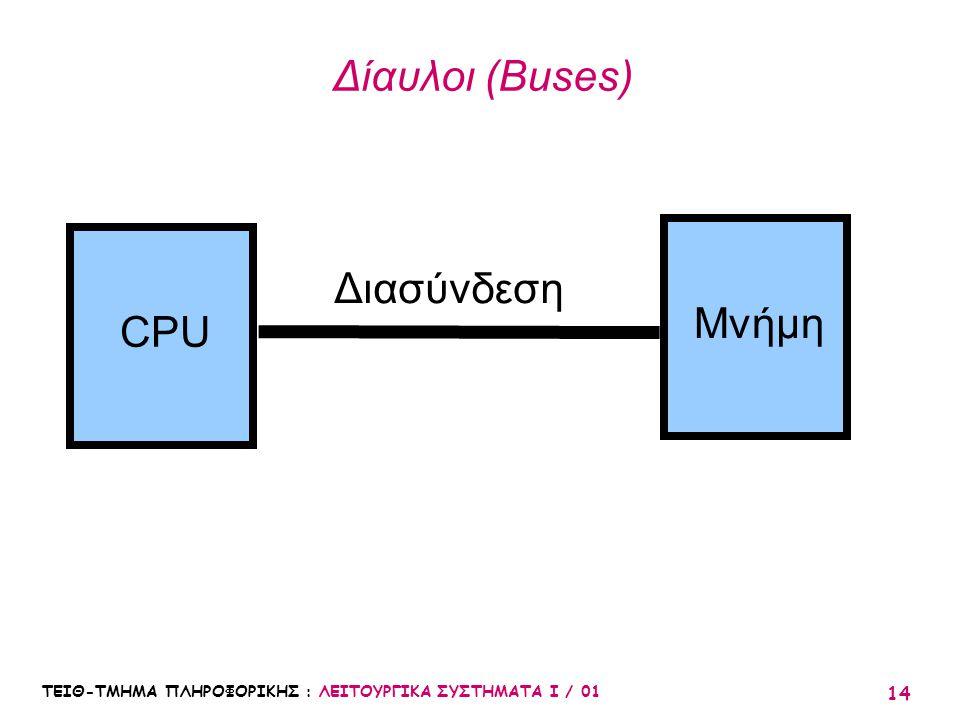 Δίαυλοι (Buses) Διασύνδεση Μνήμη CPU
