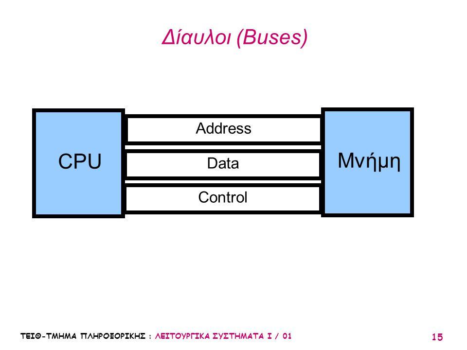Δίαυλοι (Buses) CPU Μνήμη Address Data Control