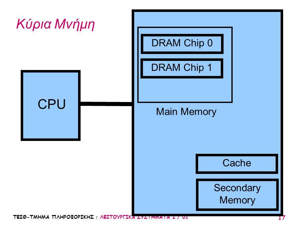 Κύρια Μνήμη CPU DRAM Chip 0 DRAM Chip 1 Main Memory Cache